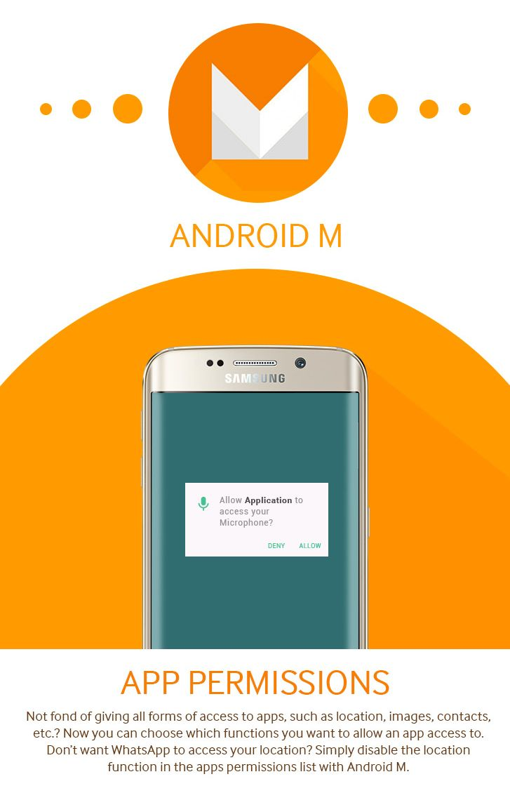 androidm-infographic_02_MMM