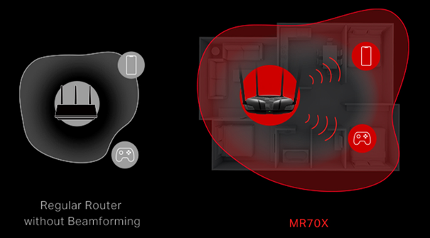 Mercusys MR70X teszt